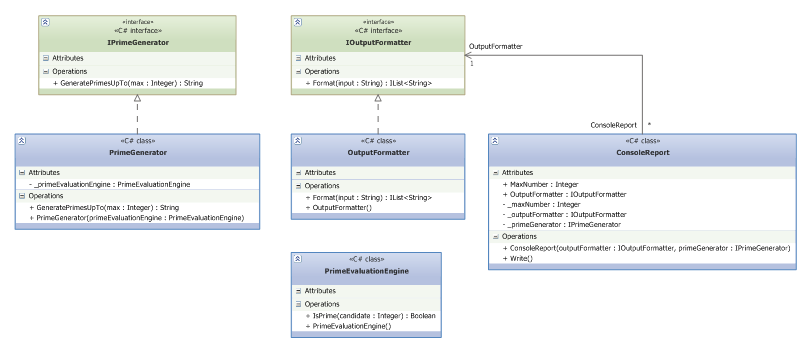 chapter 1 introducing codeconfig UML Class Diagram Realization net container could look something like listing 1 note the in line injection of dependencies via constructor arguments that builds up the collaborating